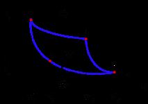 Un Fisika Termodinamika