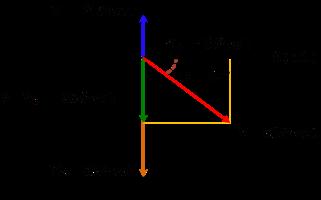 Fisika arus ac dc vitaika aa diagram fasor arus dan tegangan dari rangkaian rlc di atas ccuart Image collections