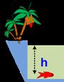 Fisika Study Center: Belajar UN Fisika SMP Tekanan