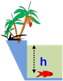 uhfluidastatis1.png